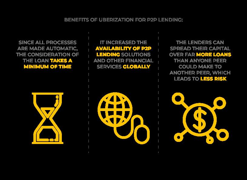 The uberization in p2p lending. Benefits of uberization for p2p lending
